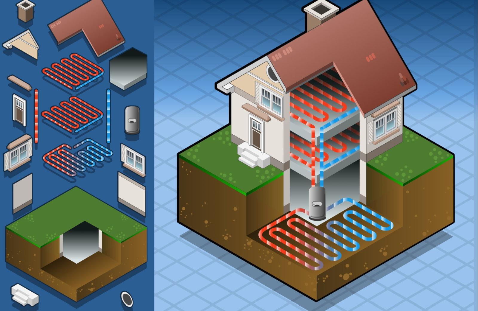 kansas city ground source heat pumps efficiency