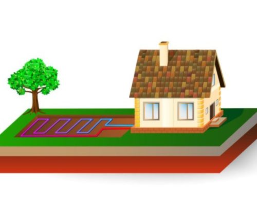 Geothermal Heat Pump FAQ's
