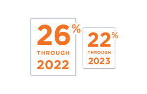 tax-credit-percentage-26